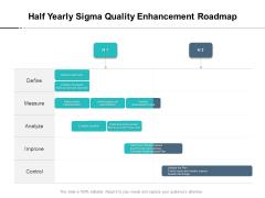 Half Yearly Sigma Quality Enhancement Roadmap Ideas