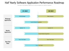 Half Yearly Software Application Performance Roadmap Rules