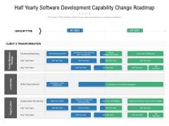 Half Yearly Software Development Capability Change Roadmap Graphics