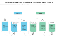 Half Yearly Software Development Change Planning Roadmap Of Company Pictures