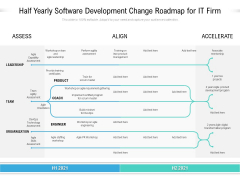 Half Yearly Software Development Change Roadmap For It Firm Guidelines