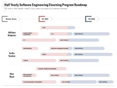 Half Yearly Software Engineering Elearning Program Roadmap Icons