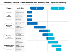 Half Yearly Software Portfolio Rationalization Roadmap With Opportunity Mapping Slides