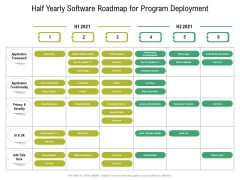 Half Yearly Software Roadmap For Program Deployment Information
