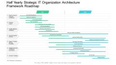 Half Yearly Strategic IT Organization Architecture Framework Roadmap Inspiration PDF