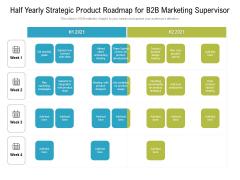 Half Yearly Strategic Product Roadmap For B2B Marketing Supervisor Clipart