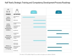 Half Yearly Strategic Training And Competency Development Process Roadmap Structure