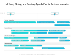 Half Yearly Strategy And Roadmap Agenda Plan For Business Innovation Topics