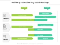 Half Yearly Student Learning Module Roadmap Icons