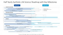 Half Yearly Synthetic Life Science Roadmap With Key Milestones Inspiration