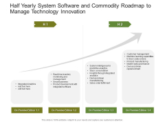 Half Yearly System Software And Commodity Roadmap To Manage Technology Innovation Graphics