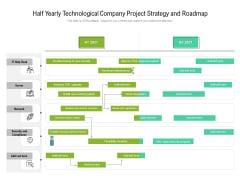 Half Yearly Technological Company Project Strategy And Roadmap Information