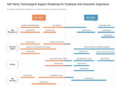 Half Yearly Technological Support Roadmap For Employee And Consumer Experience Background