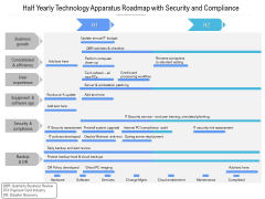 Half Yearly Technology Apparatus Roadmap With Security And Compliance Download