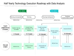 Half Yearly Technology Execution Roadmap With Data Analysis Mockup Elements