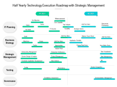 Half Yearly Technology Execution Roadmap With Strategic Management Background