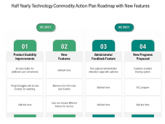 Half Yearly Technology Product Strategy Roadmap With New Features Professional