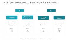 Half Yearly Therapeutic Career Progression Roadmap Summary