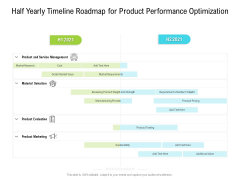 Half Yearly Timeline Roadmap For Product Performance Optimization Mockup