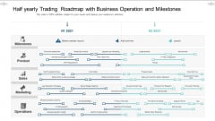Half Yearly Trading Roadmap With Business Operation And Milestones Summary