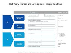 Half Yearly Training And Development Process Roadmap Rules