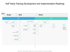 Half Yearly Training Development And Implementation Roadmap Rules