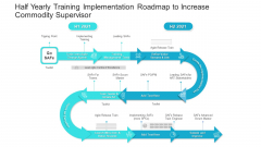 Half Yearly Training Implementation Roadmap To Increase Commodity Supervisor Structure