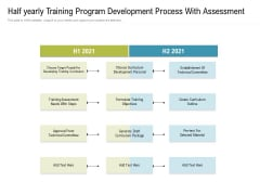 Half Yearly Training Program Development Process With Assessment Themes