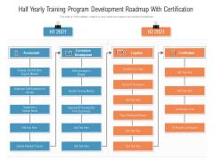 Half Yearly Training Program Development Roadmap With Certification Mockup