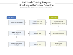 Half Yearly Training Program Roadmap With Content Selection Mockup