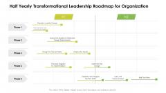 Half Yearly Transformational Leadership Roadmap For Organization Formats