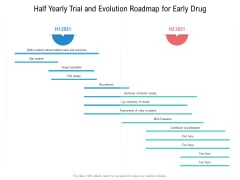 Half Yearly Trial And Evolution Roadmap For Early Drug Sample