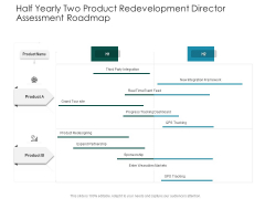 Half Yearly Two Product Redevelopment Director Assessment Roadmap Inspiration