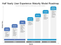 Half Yearly User Experience Maturity Model Roadmap Graphics