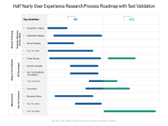 Half Yearly User Experience Research Process Roadmap With Test Validation Summary