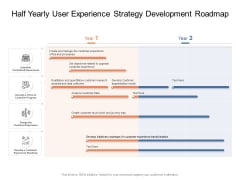 Half Yearly User Experience Strategy Development Roadmap Topics