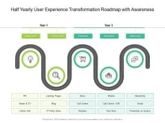 Half Yearly User Experience Transformation Roadmap With Awareness Mockup