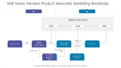 Half Yearly Vendors Product Associate Marketing Roadmap Ppt Portfolio Outfit PDF