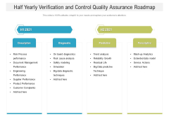 Half Yearly Verification And Control Quality Assurance Roadmap Rules