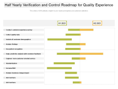Half Yearly Verification And Control Roadmap For Quality Experience Microsoft