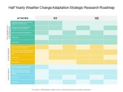Half Yearly Weather Change Adaptation Strategic Research Roadmap Structure