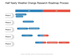 Half Yearly Weather Change Research Roadmap Process Formats