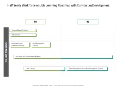 Half Yearly Workforce On Job Learning Roadmap With Curriculum Development Infographics