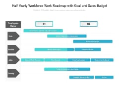 Half Yearly Workforce Work Roadmap With Goal And Sales Budget Mockup