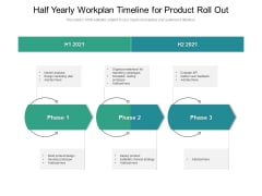 Half Yearly Workplan Timeline For Product Roll Out Pictures