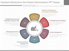 Hardware Maintenance And System Administration Ppt Design