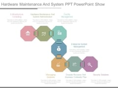 Hardware Maintenance And System Ppt Powerpoint Show