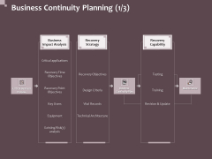 Hazard Administration Business Continuity Planning Ppt Gallery Designs PDF