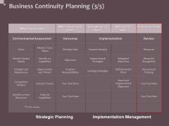 Hazard Administration Business Continuity Planning Strategies Ppt Slides Brochure PDF