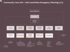 Hazard Administration Community Care Unit Sub Committee Emergency Planning Auditor Information PDF